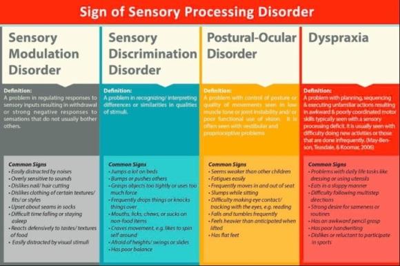 Signs-of-Sensory-Integration-Disorder-